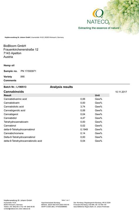BioBloom 8% Cannabinoids