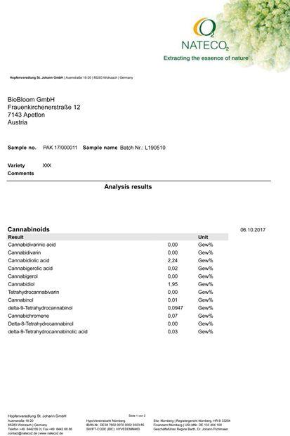 BioBloom 4% Cannabinoids