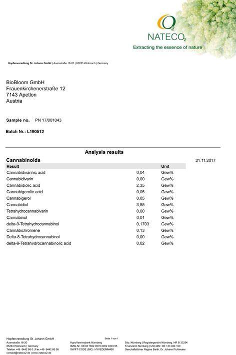 BioBloom 6% Cannabinoids