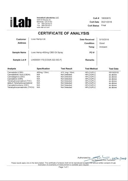 Love Hemp Analysis 400mg 30ml