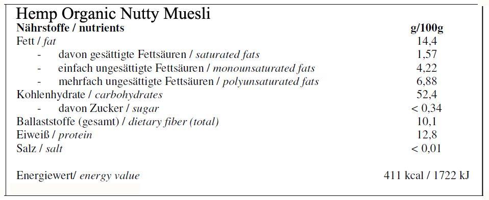 Hemp Organic Nutty Muesli - Nutrition