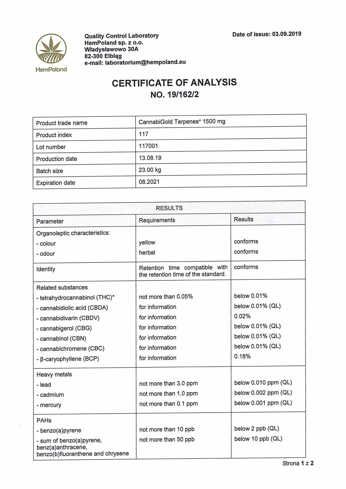 Cannabigold Certificate of Analysis
