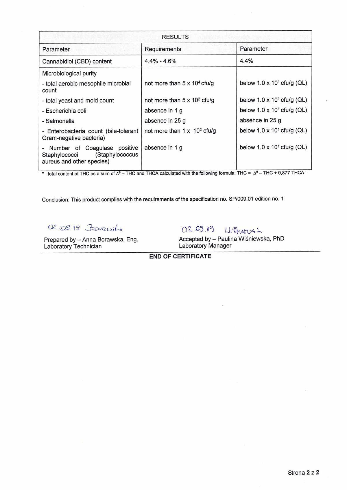 Cannabigold Certificate of Analysis