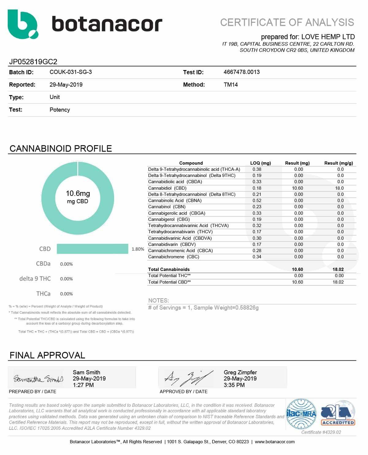 Love Hemp CBD Capsules Certificate of Analysis