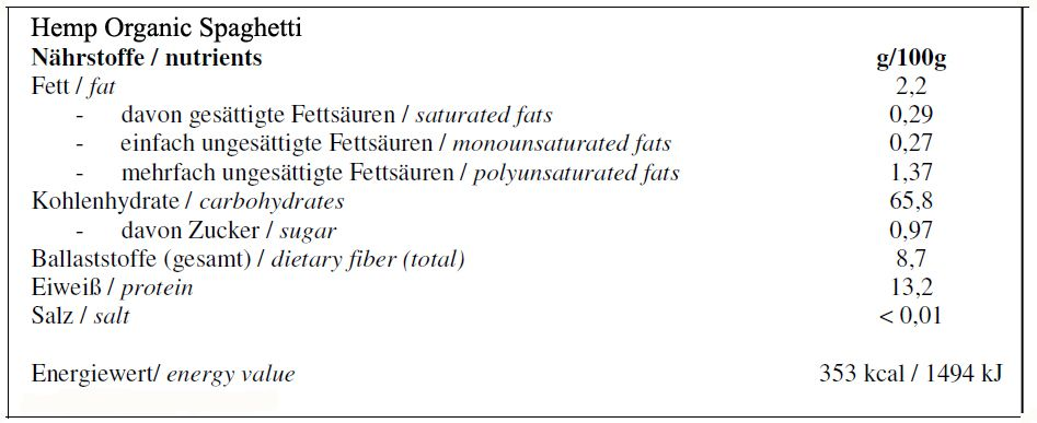 Hemp Organic Spaghetti - Nutritional Chart