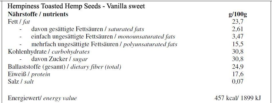 Hempiness Organic Sweet Toasted Hemp Seed Nutrition