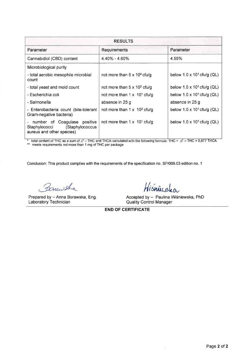 CannabiGold 500mg Certificate of Analysis