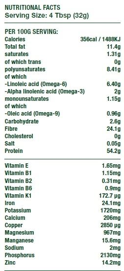 Hempiness Organic Protein Powder Nutrition Breakdown