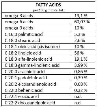 Hempiness Organic Premium Shelled Hemp Seeds - Omega Info